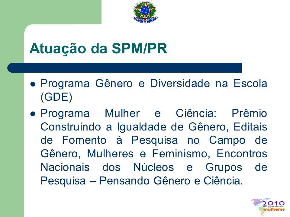 Atuação da SPM/PR Programa Gênero e Diversidade na Escola (GDE)