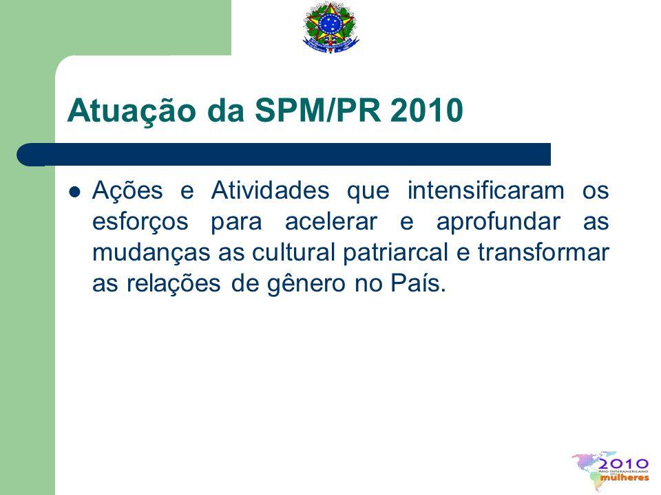 Atuação da SPM/PR 2010
