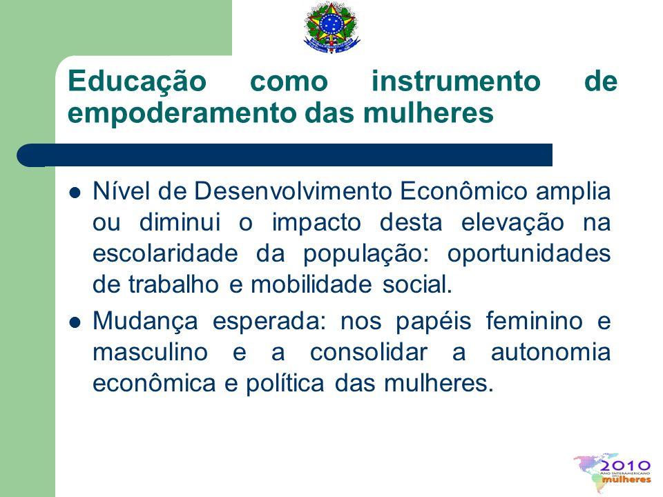 Educação como instrumento de empoderamento das mulheres
