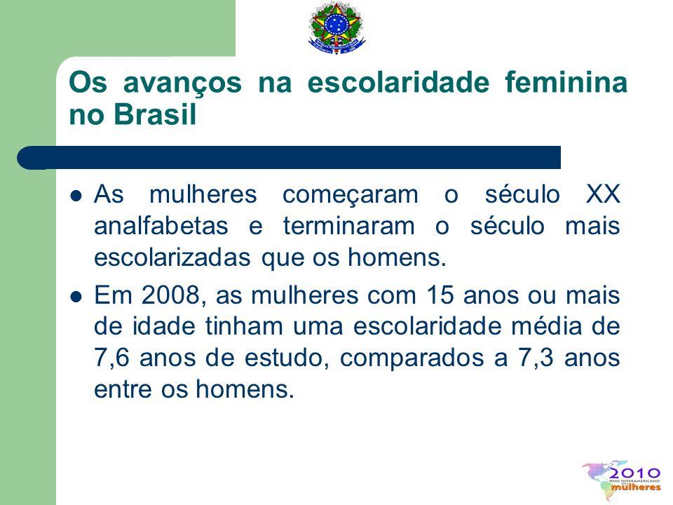 Os avanços na escolaridade feminina no Brasil
