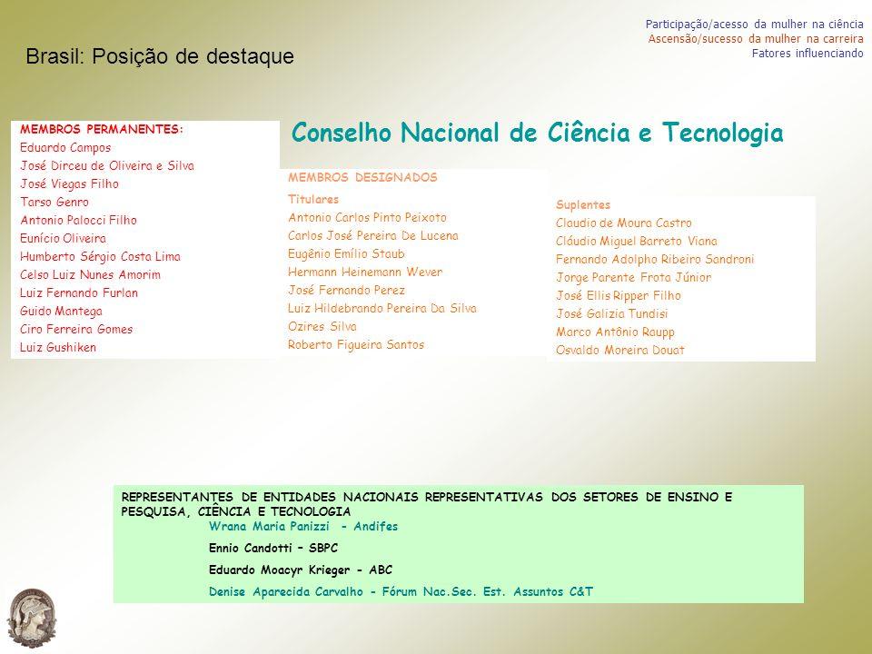 Conselho Nacional de Ciência e Tecnologia
