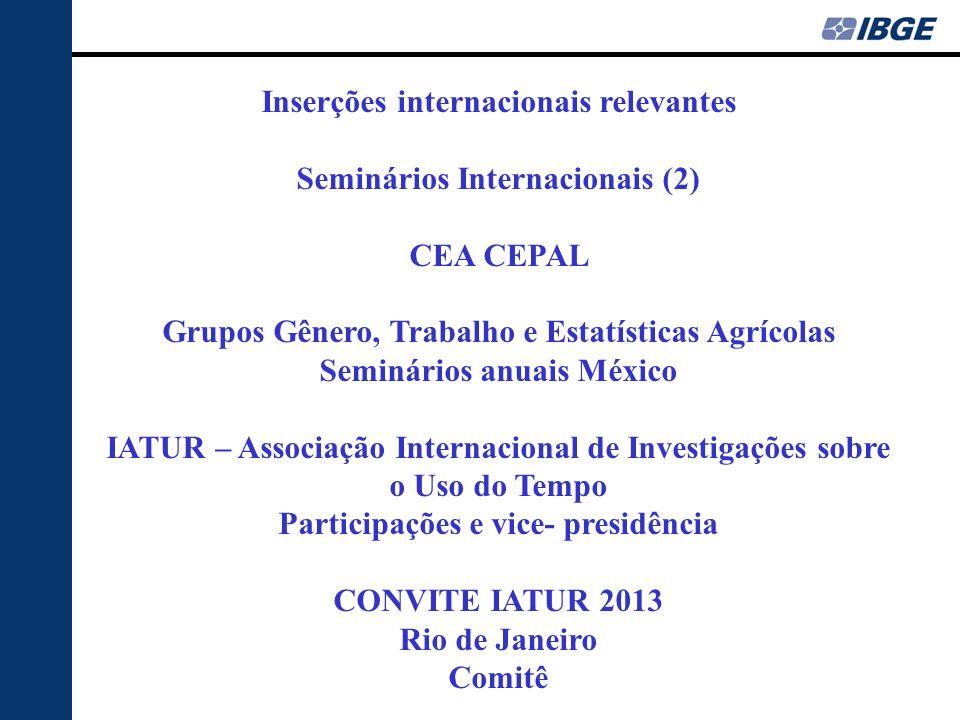 Inserções internacionais relevantes Seminários Internacionais (2)