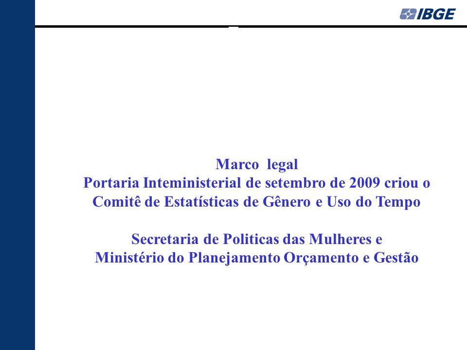 Secretaria de Politicas das Mulheres e