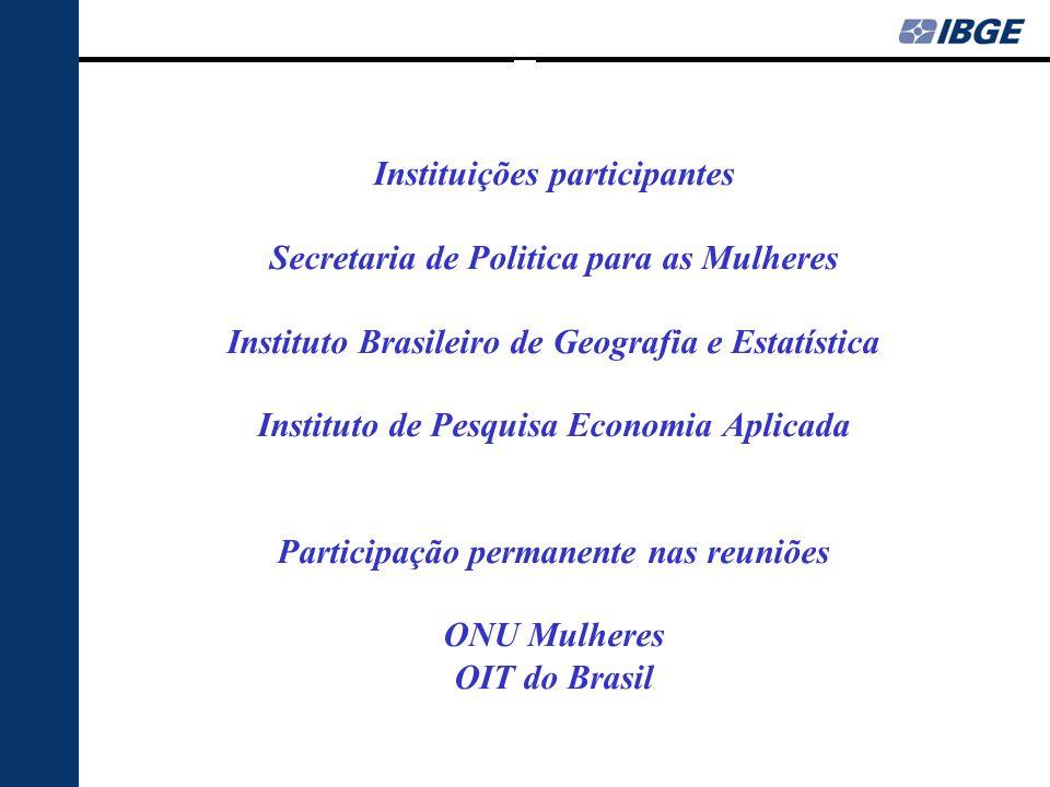 Instituições participantes Secretaria de Politica para as Mulheres