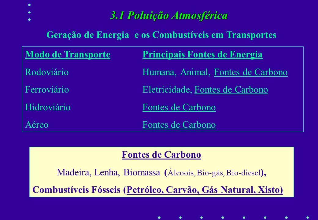 Geração de Energia e os Combustíveis em Transportes