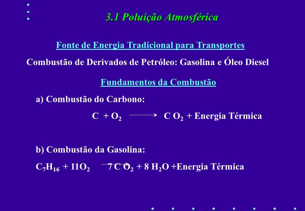 Fonte de Energia Tradicional para Transportes