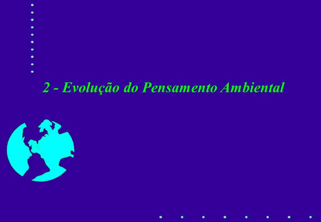2 - Evolução do Pensamento Ambiental