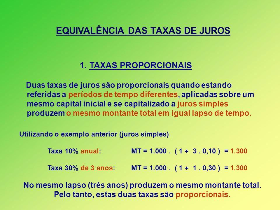 EQUIVALÊNCIA DAS TAXAS DE JUROS