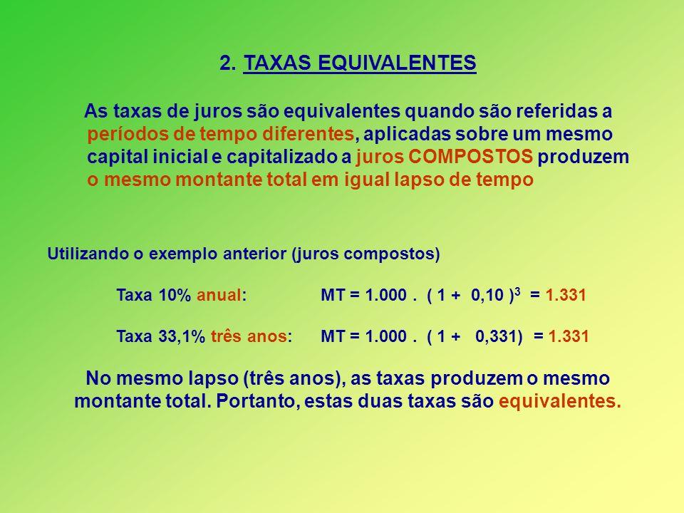 2. TAXAS EQUIVALENTES