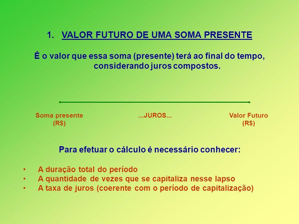 VALOR FUTURO DE UMA SOMA PRESENTE