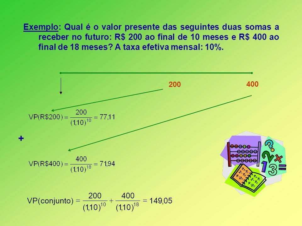 Exemplo: Qual é o valor presente das seguintes duas somas a receber no futuro: R$ 200 ao final de 10 meses e R$ 400 ao final de 18 meses A taxa efetiva mensal: 10%.