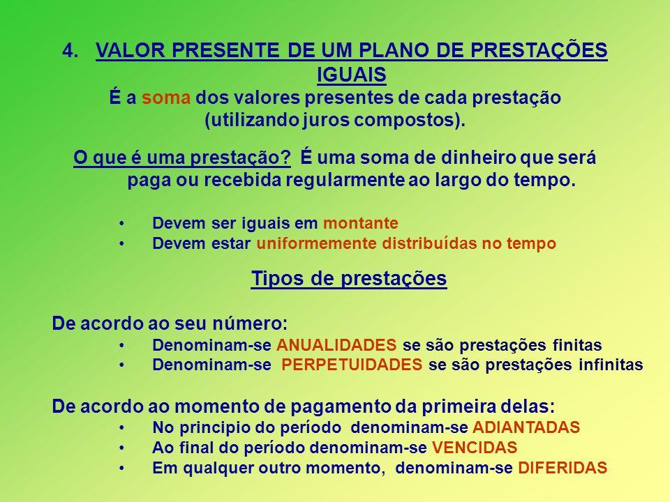 VALOR PRESENTE DE UM PLANO DE PRESTAÇÕES IGUAIS Tipos de prestações