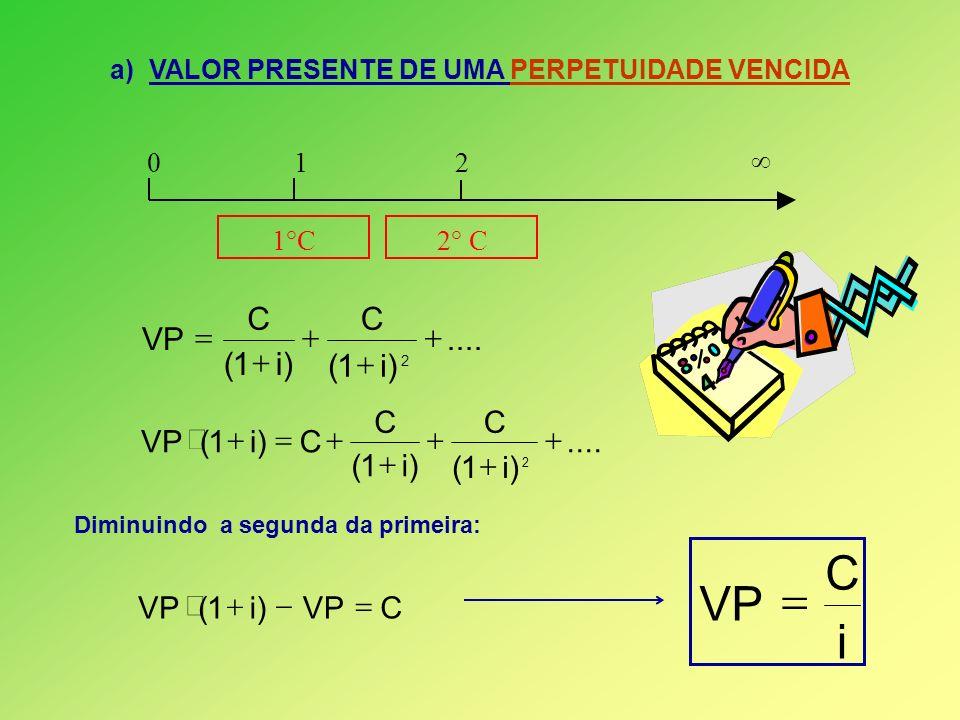 a) VALOR PRESENTE DE UMA PERPETUIDADE VENCIDA