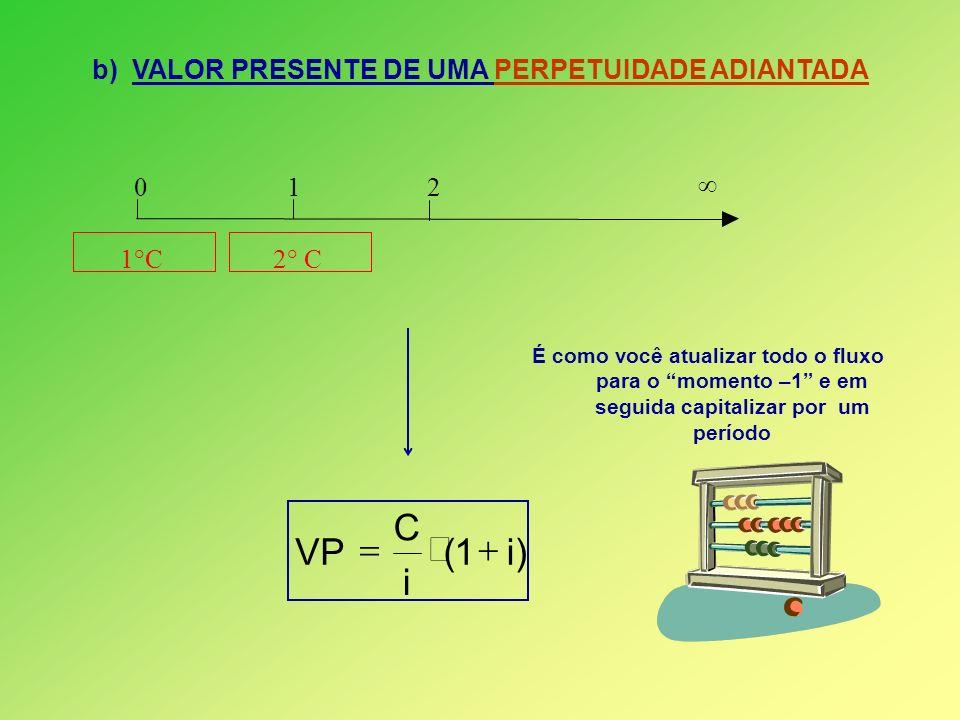 b) VALOR PRESENTE DE UMA PERPETUIDADE ADIANTADA