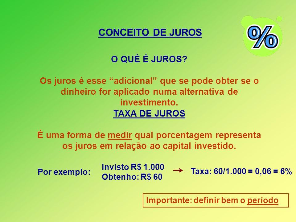 CONCEITO DE JUROS O QUÉ É JUROS