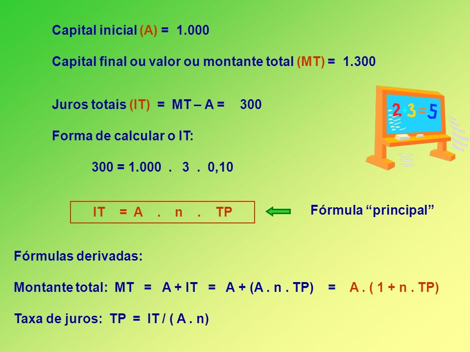 Capital inicial (A) = 1.000 Capital final ou valor ou montante total (MT) = 1.300. Juros totais (IT) = MT – A = 300.