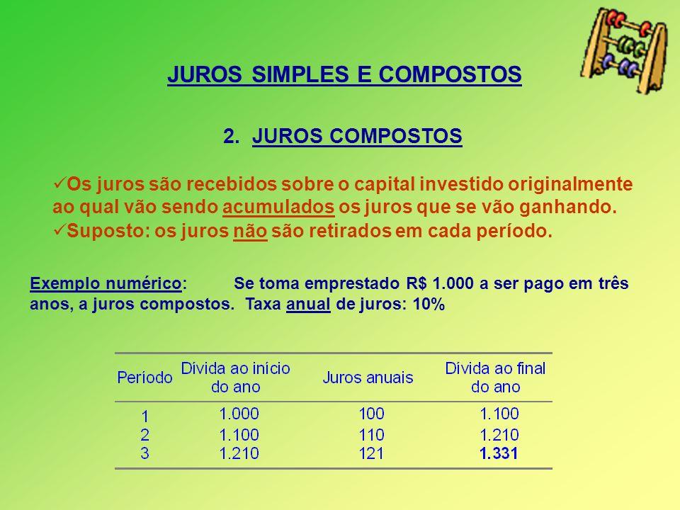 JUROS SIMPLES E COMPOSTOS