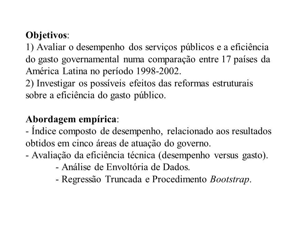 Objetivos: 1) Avaliar o desempenho dos serviços públicos e a eficiência do gasto governamental numa comparação entre 17 países da América Latina no período 1998-2002.