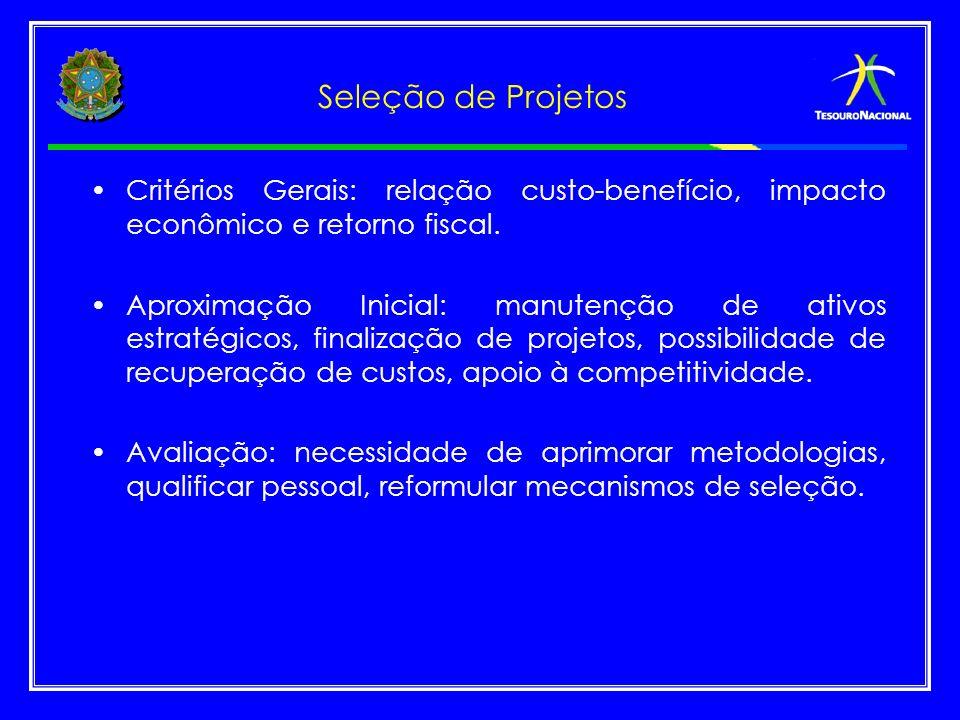 Seleção de Projetos Critérios Gerais: relação custo-benefício, impacto econômico e retorno fiscal.