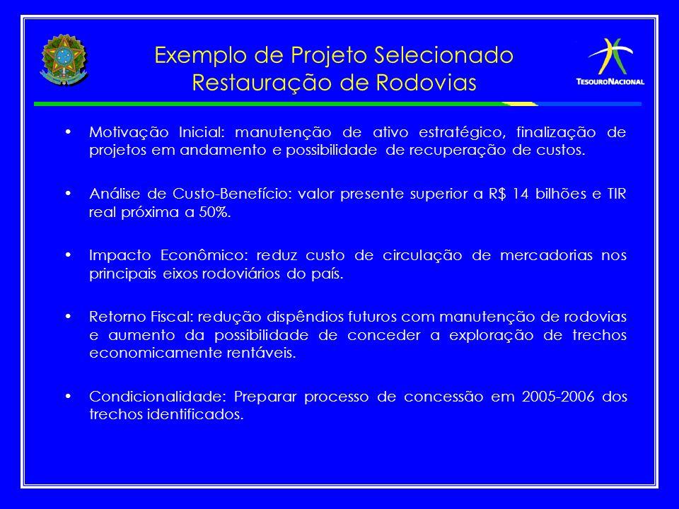 Exemplo de Projeto Selecionado Restauração de Rodovias
