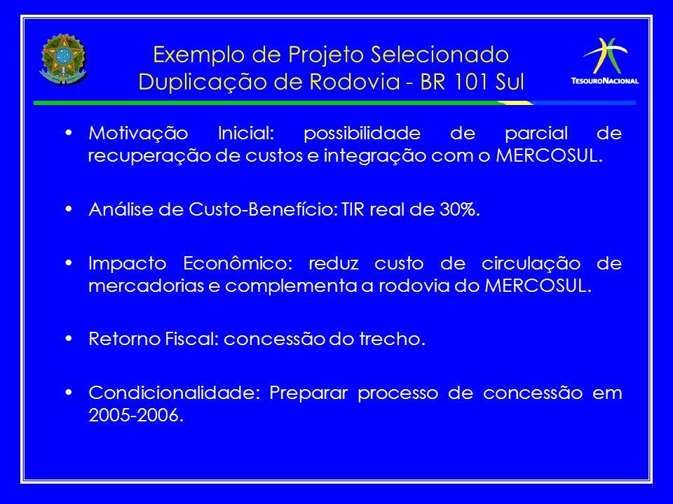 Exemplo de Projeto Selecionado Duplicação de Rodovia - BR 101 Sul