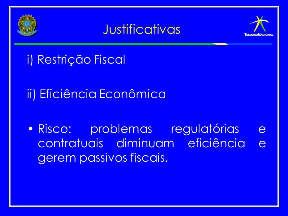 Justificativas i) Restrição Fiscal ii) Eficiência Econômica