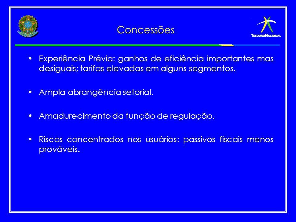 Concessões Experiência Prévia: ganhos de eficiência importantes mas desiguais; tarifas elevadas em alguns segmentos.