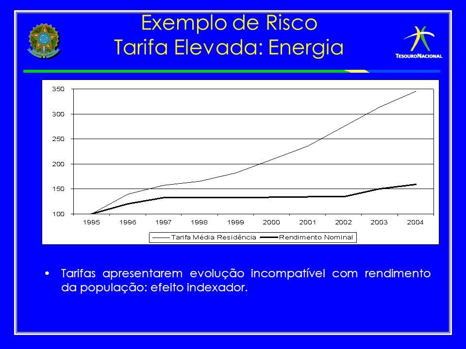 Exemplo de Risco Tarifa Elevada: Energia