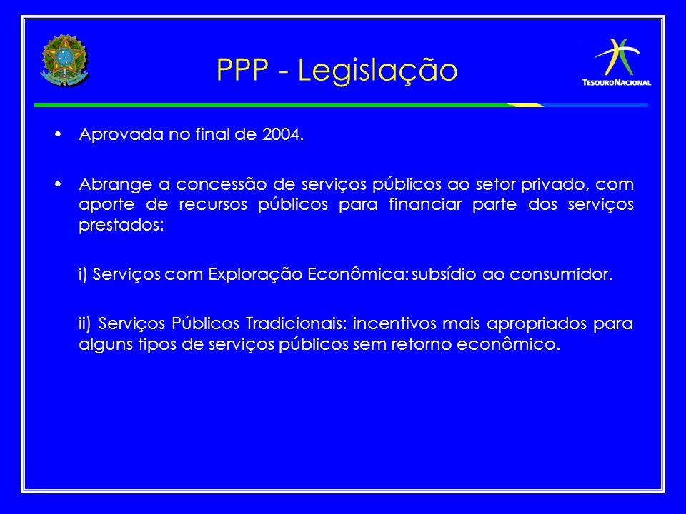 PPP - Legislação Aprovada no final de 2004.