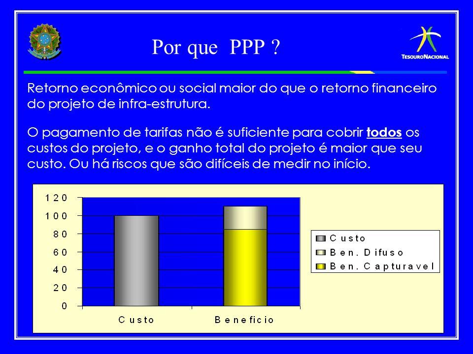 Por que PPP Retorno econômico ou social maior do que o retorno financeiro do projeto de infra-estrutura.