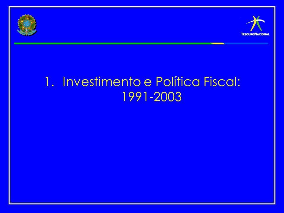 Investimento e Política Fiscal: 1991-2003