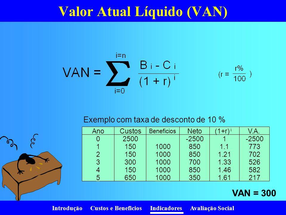 Valor Atual Líquido (VAN)