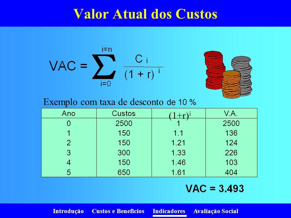 Valor Atual dos Custos Exemplo com taxa de desconto de 10 % (1+r)i Ano