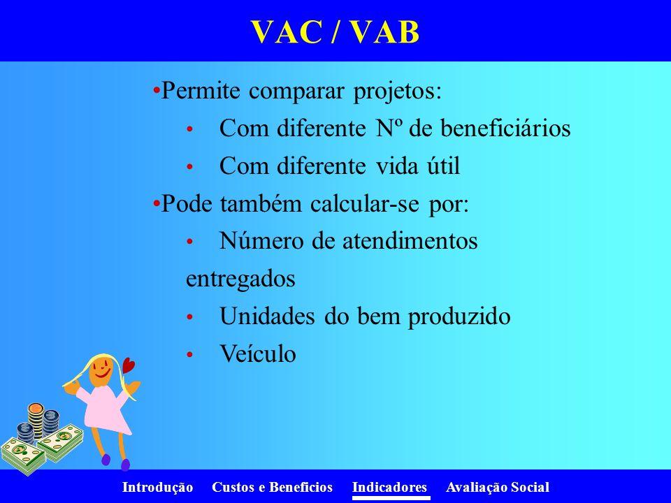 VAC / VAB Permite comparar projetos: Pode também calcular-se por: