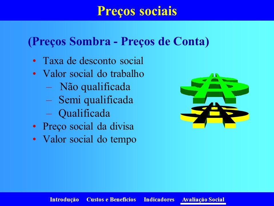 Preços sociais (Preços Sombra - Preços de Conta) Não qualificada