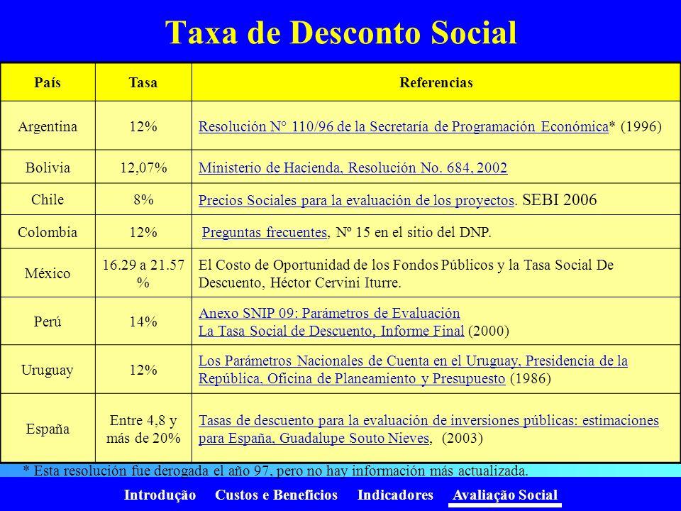 Taxa de Desconto Social