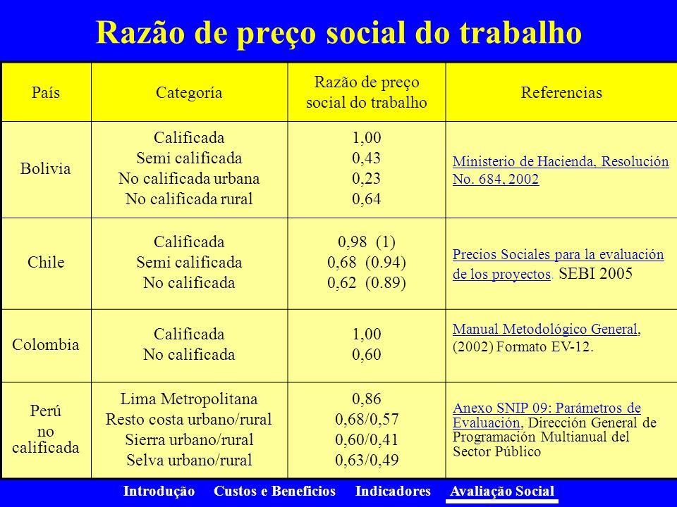 Razão de preço social do trabalho