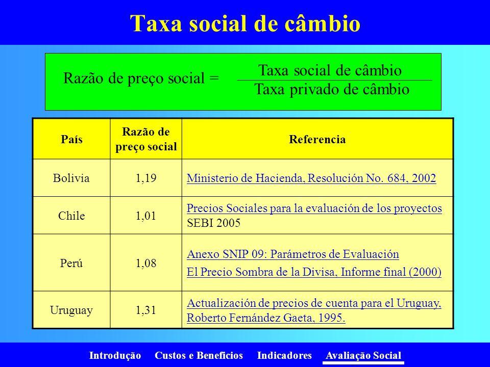 Taxa social de câmbio Taxa social de câmbio Razão de preço social =