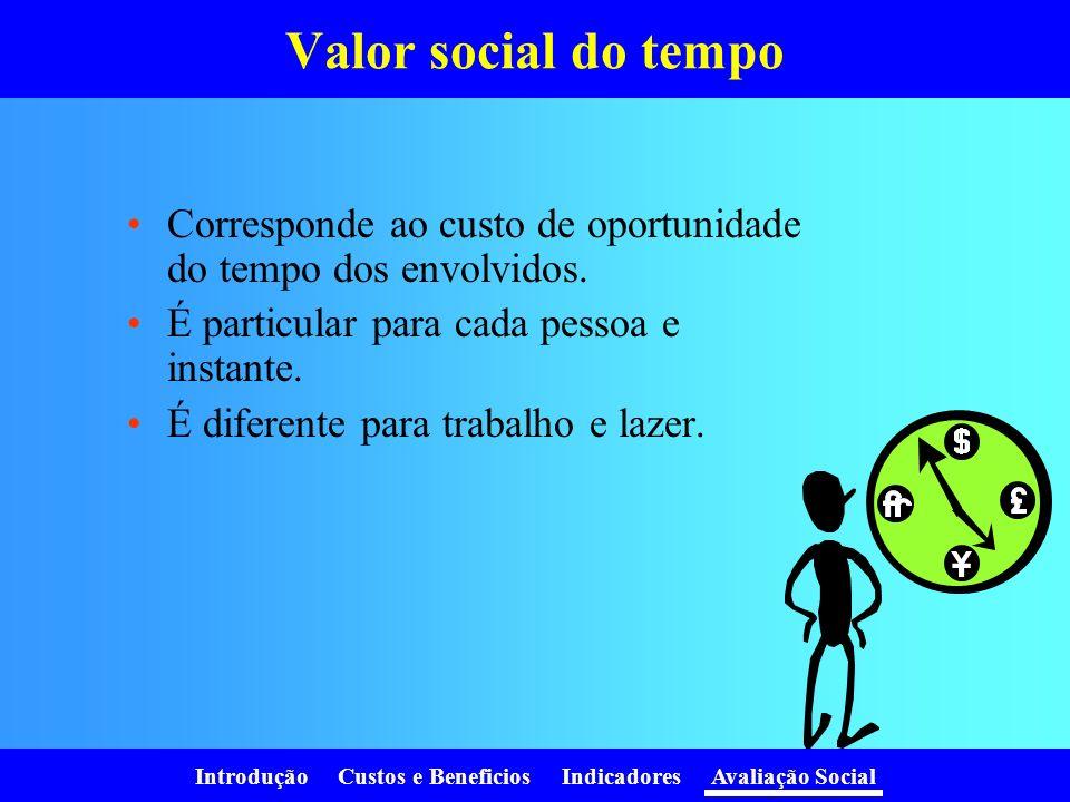 Valor social do tempo Corresponde ao custo de oportunidade do tempo dos envolvidos. É particular para cada pessoa e instante.
