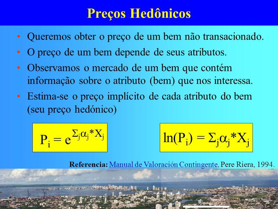 Referencia: Manual de Valoración Contingente, Pere Riera, 1994.