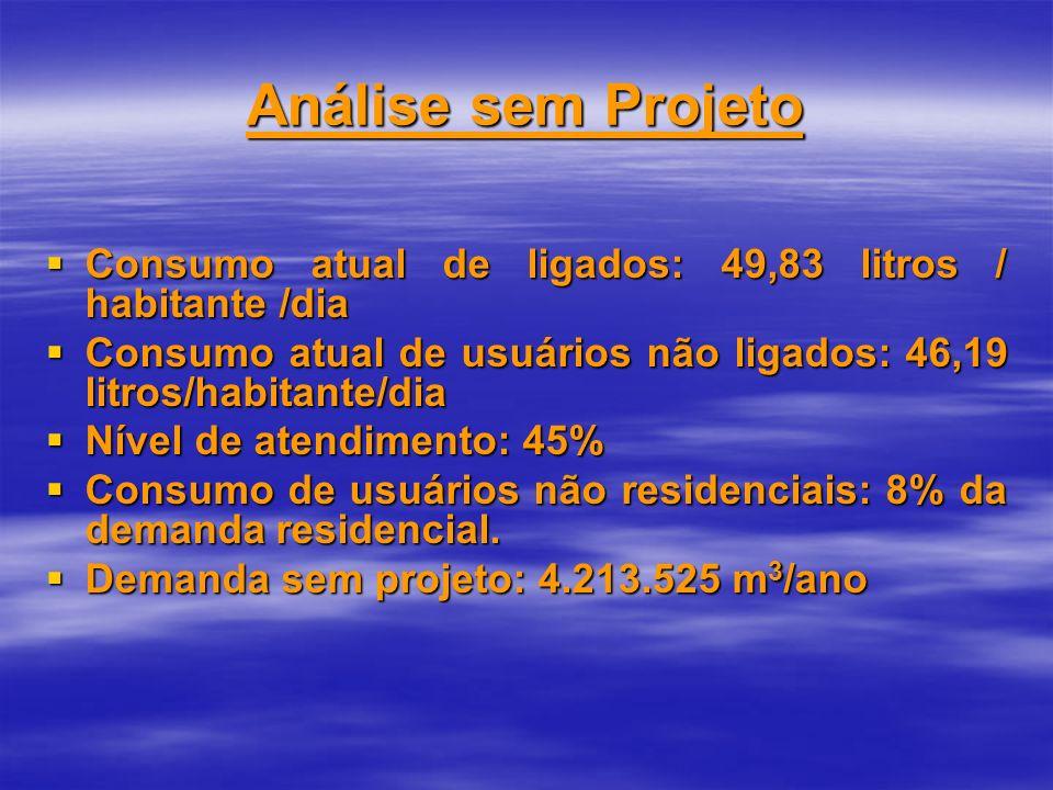 Análise sem ProjetoConsumo atual de ligados: 49,83 litros / habitante /dia. Consumo atual de usuários não ligados: 46,19 litros/habitante/dia.