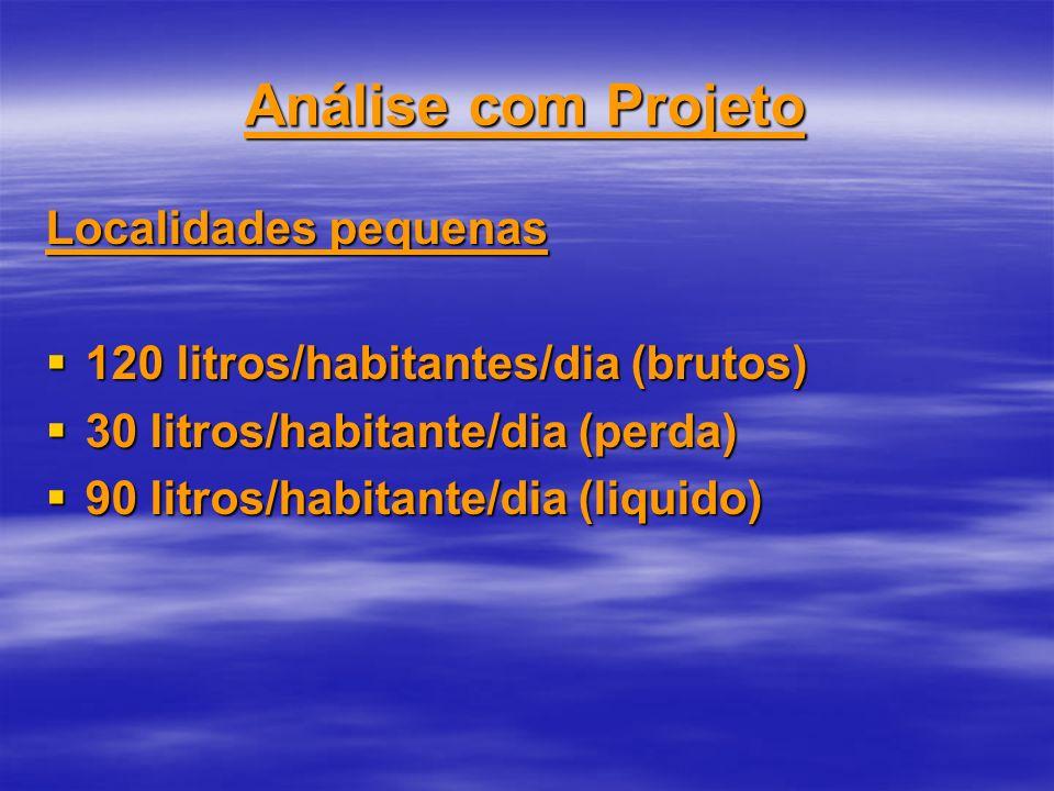 Análise com Projeto Localidades pequenas