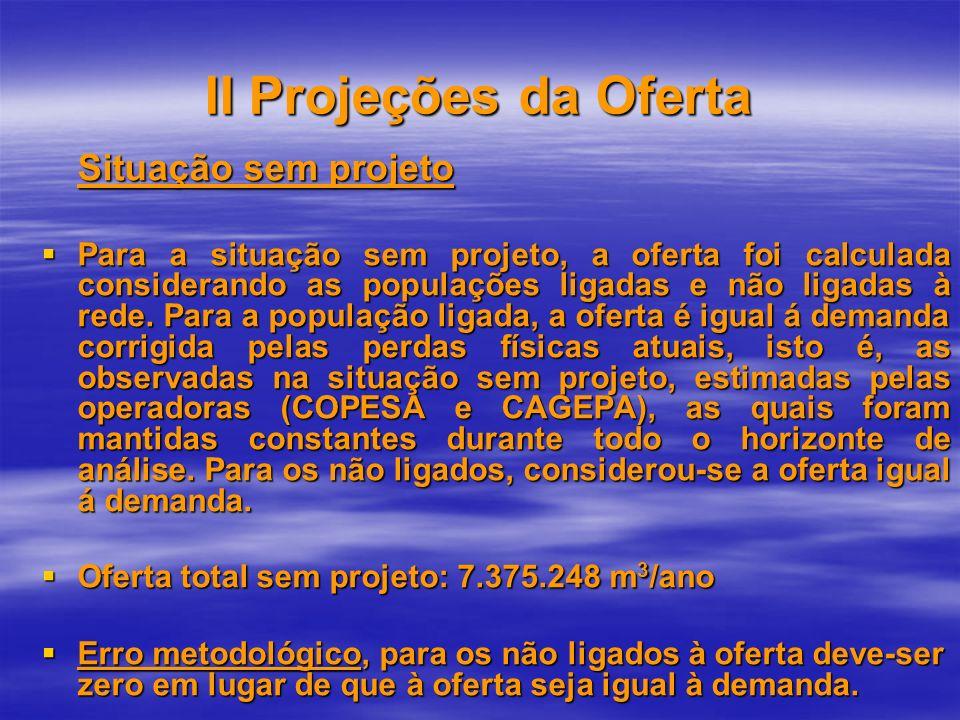 II Projeções da Oferta Situação sem projeto