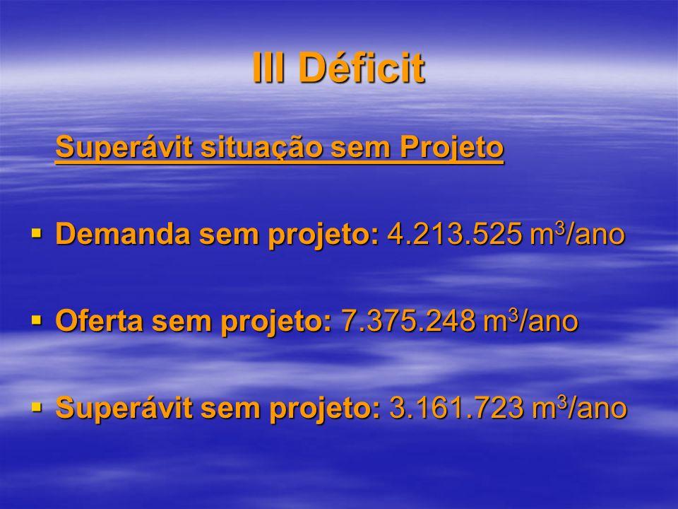 III Déficit Superávit situação sem Projeto