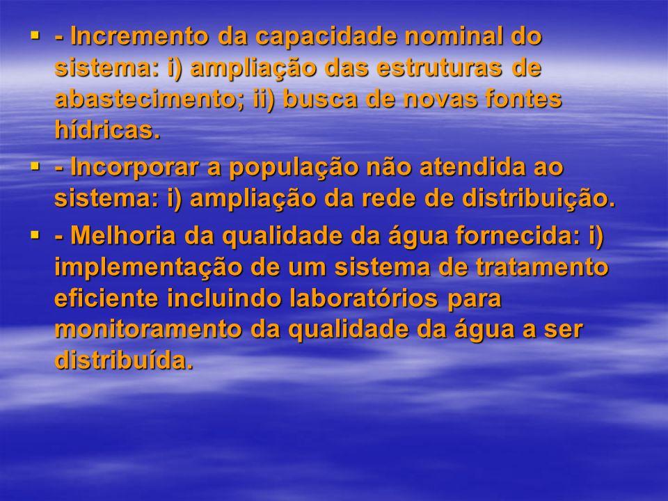 - Incremento da capacidade nominal do sistema: i) ampliação das estruturas de abastecimento; ii) busca de novas fontes hídricas.