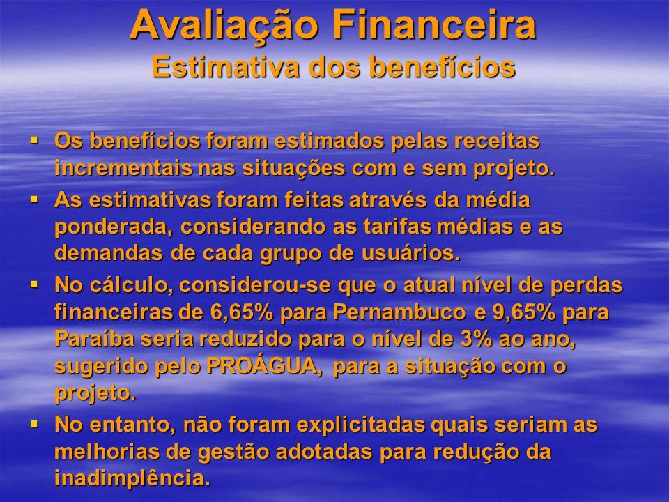 Avaliação Financeira Estimativa dos benefícios