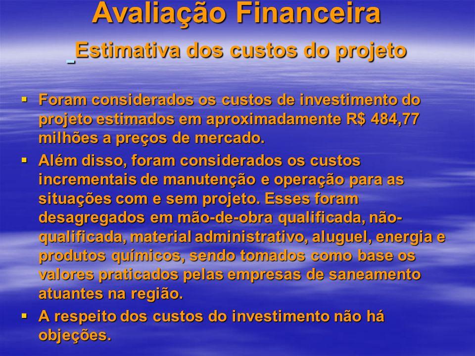 Avaliação Financeira Estimativa dos custos do projeto