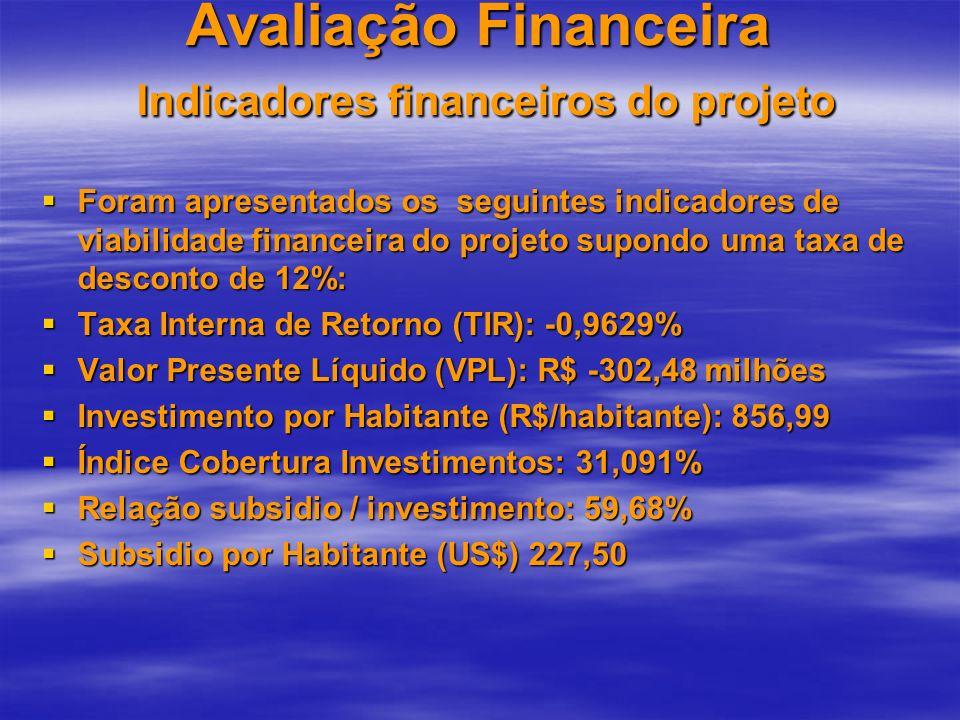 Avaliação Financeira Indicadores financeiros do projeto