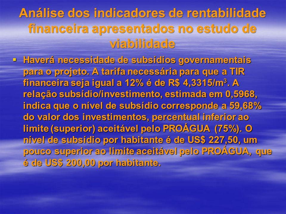 Análise dos indicadores de rentabilidade financeira apresentados no estudo de viabilidade