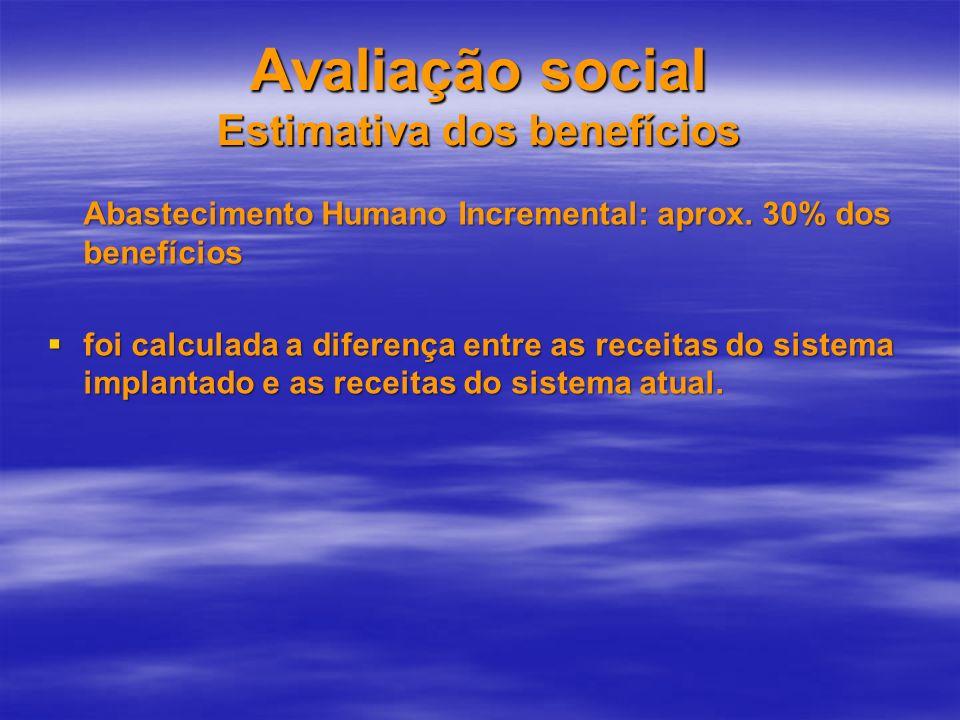 Avaliação social Estimativa dos benefícios